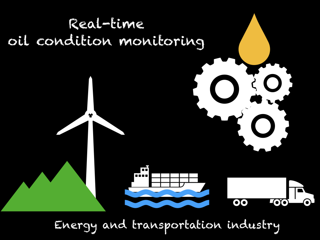 real time oil condition monitoring
